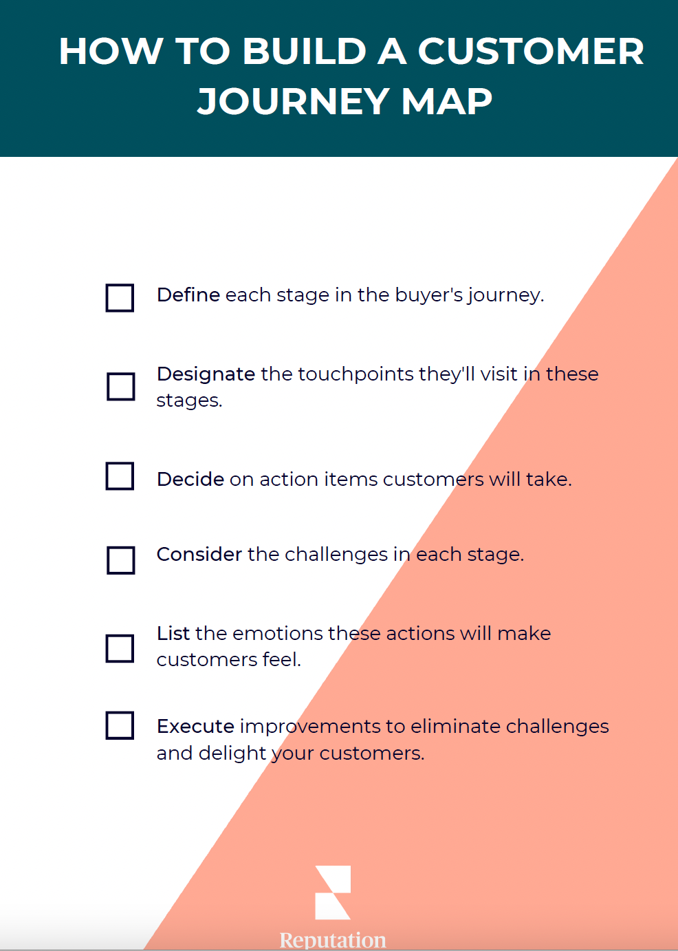 How to Map Out the Customer Journey