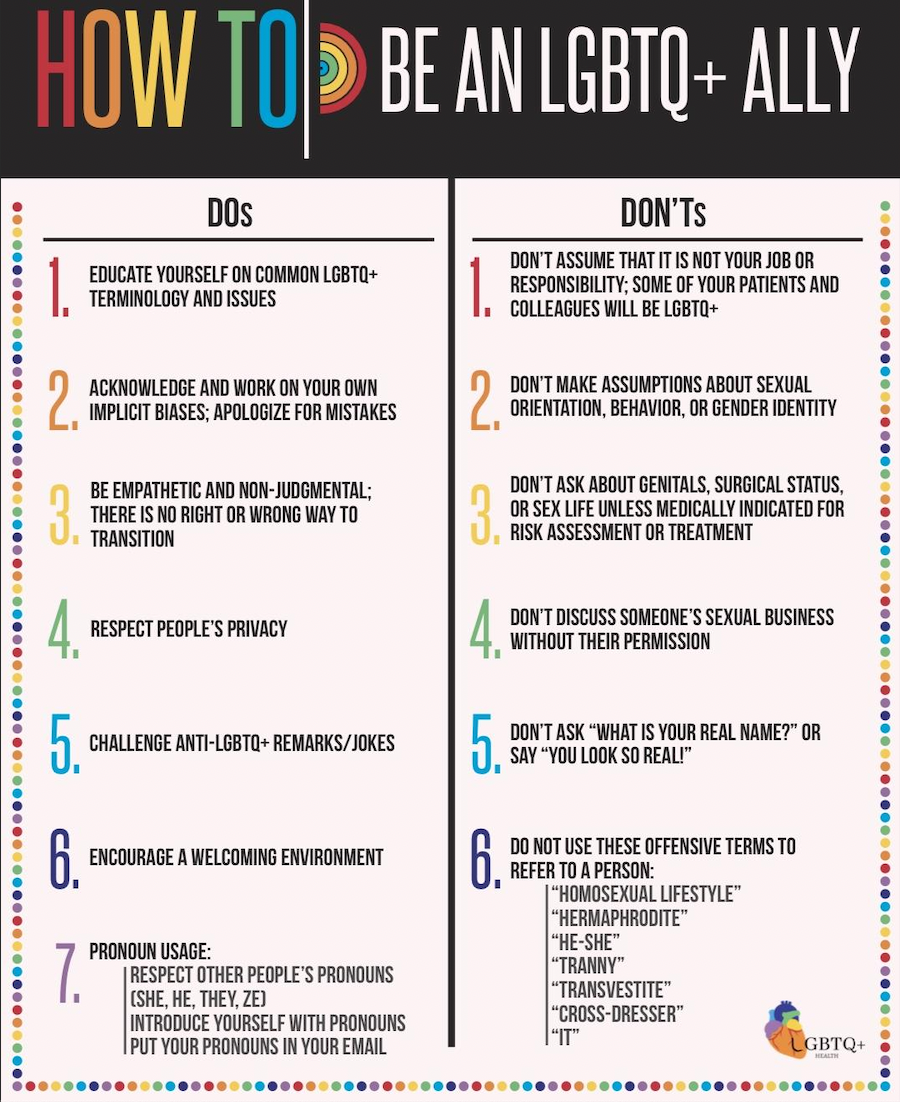 how to be a lgbtq ally