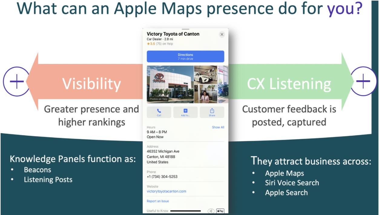 Apple Maps presence